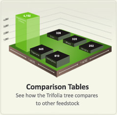 Pull_out_comparison_tables